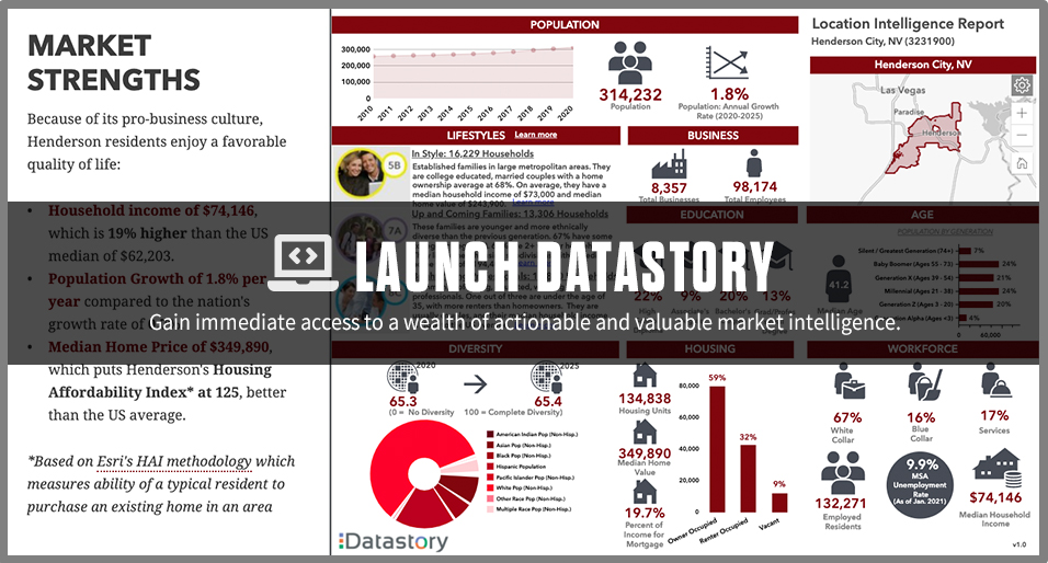 Launch Datastory. Gain immediate access to a wealth of actionable and valuable market intelligence.
